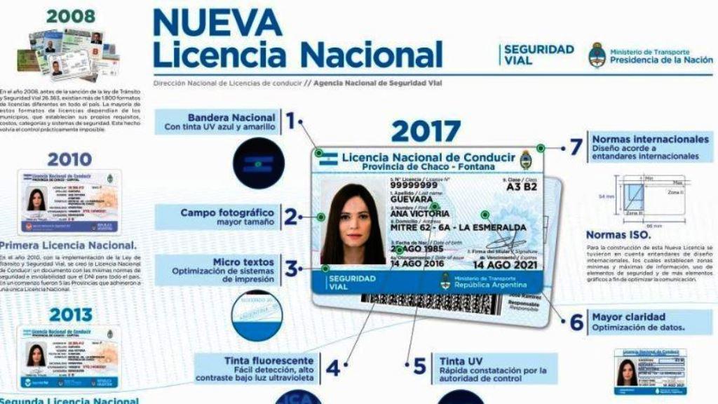 Licencia De Conducir Digital: Cómo Será La Nueva Licencia De Conducir